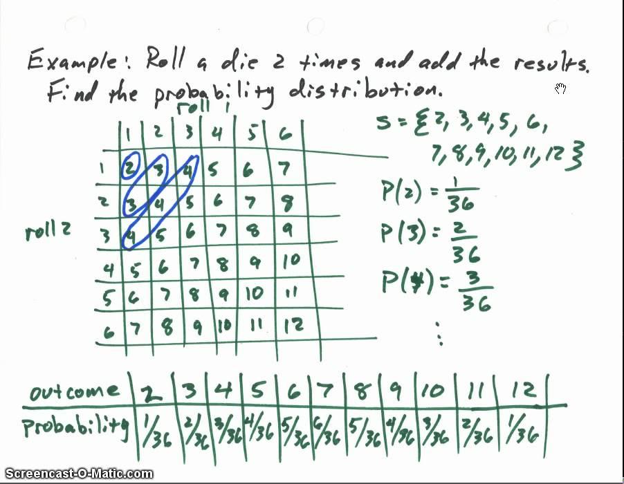 Finite Probability Spaces Youtube