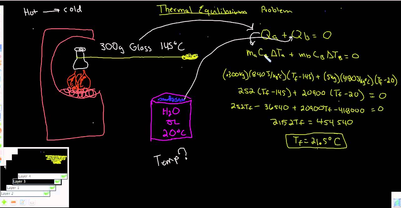 thermal equilibrium Example Problem - YouTube