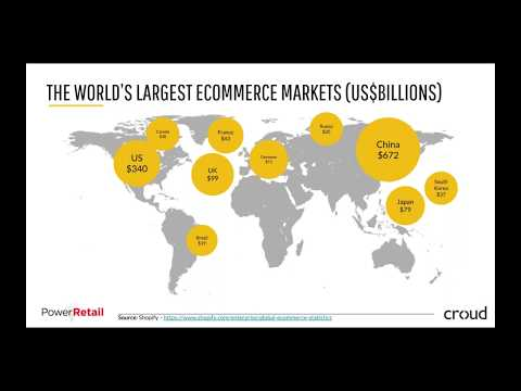 Power Retail and Croud Webinar: A retailer's guide to international eCommerce