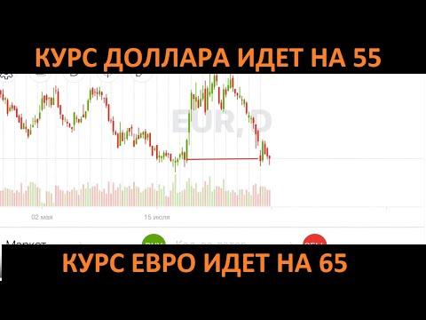 Курс евро идет на 65, а курс доллара на 55? Подготовка трейдеров к открытию биржи. Полный разбан