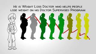 Fastest Way To Lose Weight | Quick Weight Loss Center