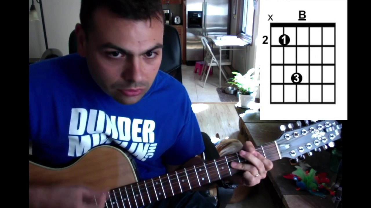 Spooky Scary Skeletons Guitar Tutorial For Beginners Youtube