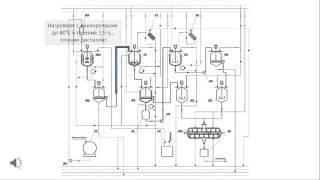 Технологическая схема производства (Химические технологии)