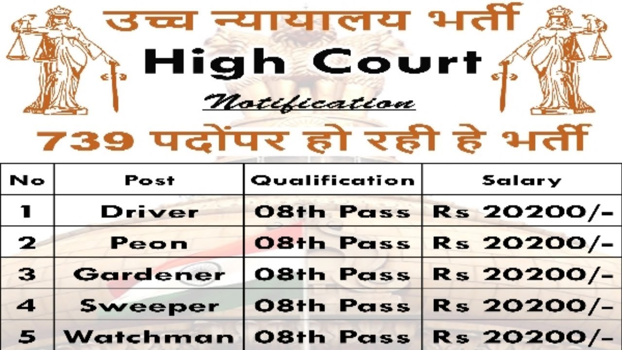 High Court Recruitment 2018 | 8th -10th pass jobs | Govt Jobs