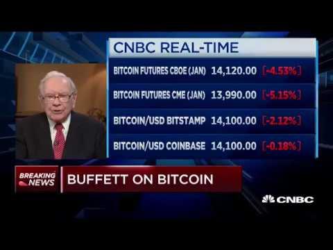 Warren Buffett on Bitcoin!