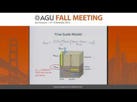 Two-Phase Fluid Leakage through Faults Using a Multi-Scale Analytical-Numerical Modeling Approach