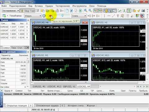 Forex Tester 2 - Начало тестирования