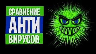Какой антивирус лучше? GRIZZLY PRO против KASPERSKY + КОНКУРС