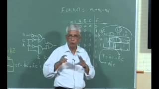 Mod-01 Lec-07 K' Map Simplification of Boolean Functions