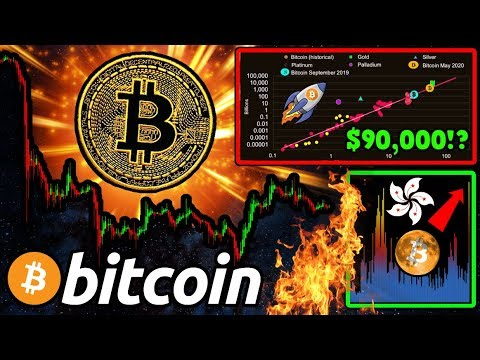 BITCOIN Pullback OVER or ONE FINAL DIP?!? PARABOLIC RUN Possible! $90k by Q2 2020?