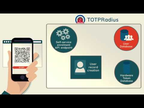 TOKEN2 | Simple two factor authentication