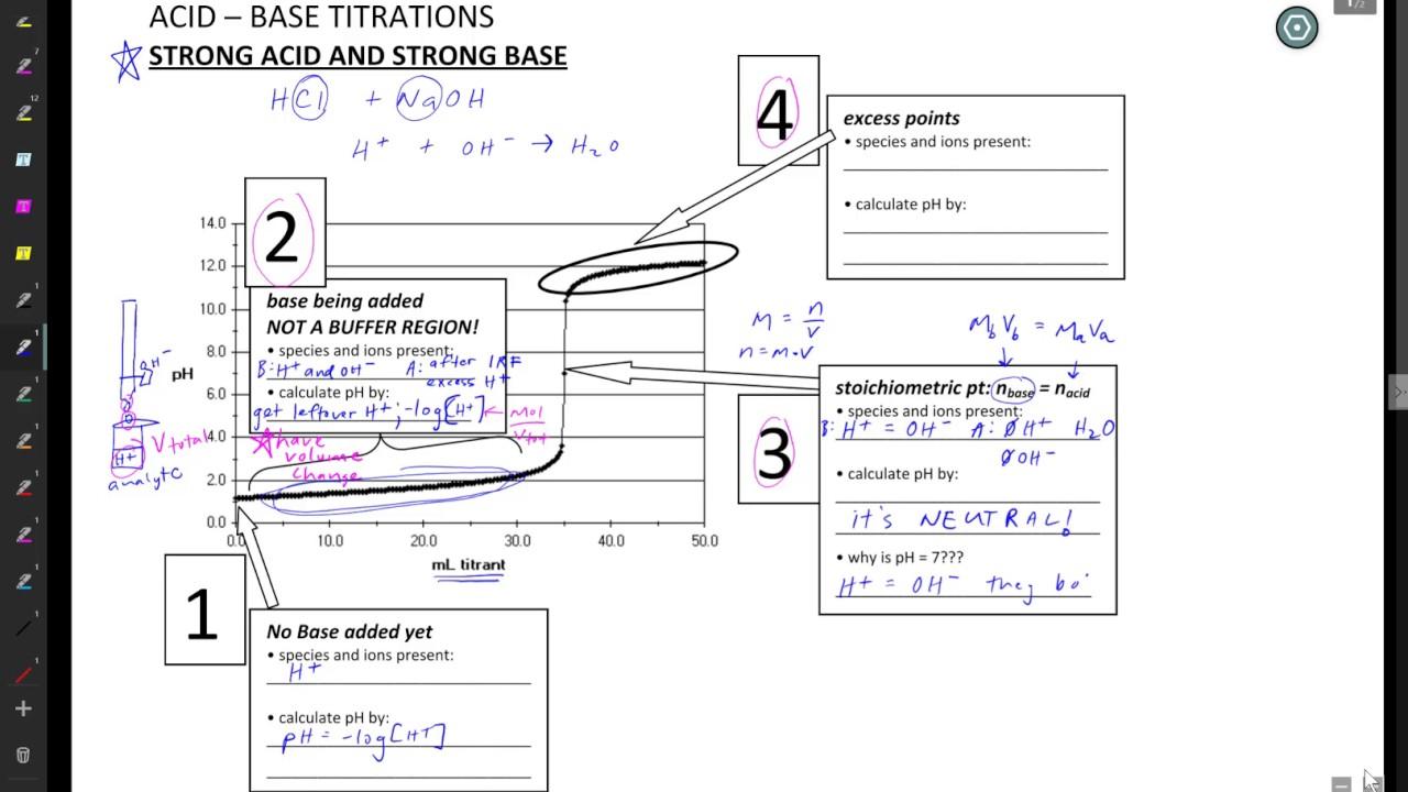 Acid Base Titration worksheet - YouTube