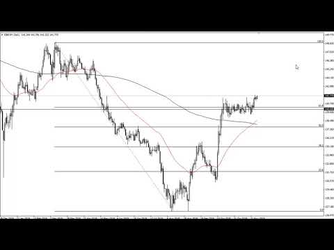 GBP/JPY Technical Analysis For December 03, 2019 By FXEmpire