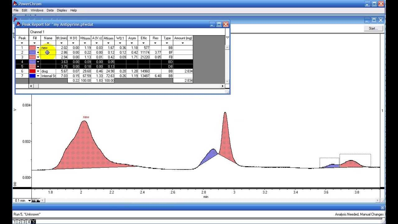 Manually Integrate a Peak in PowerChrom Chromatography Software