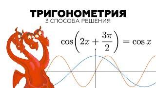 #2. Как решать тригонометрические уравнения? 3 способа!