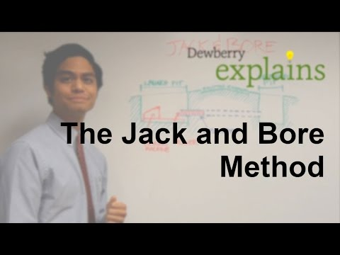 What is the Jack and Bore Method?