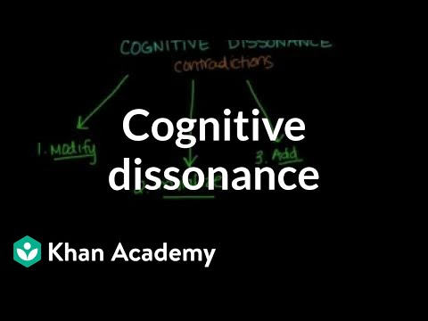 the role of cognitive dissonance and discrimination in the movie portrait of abuse Muslims in america, post 9/11 the coping methods muslim americans choose play a crucial role in how well they handle ongoing discrimination and harassment.