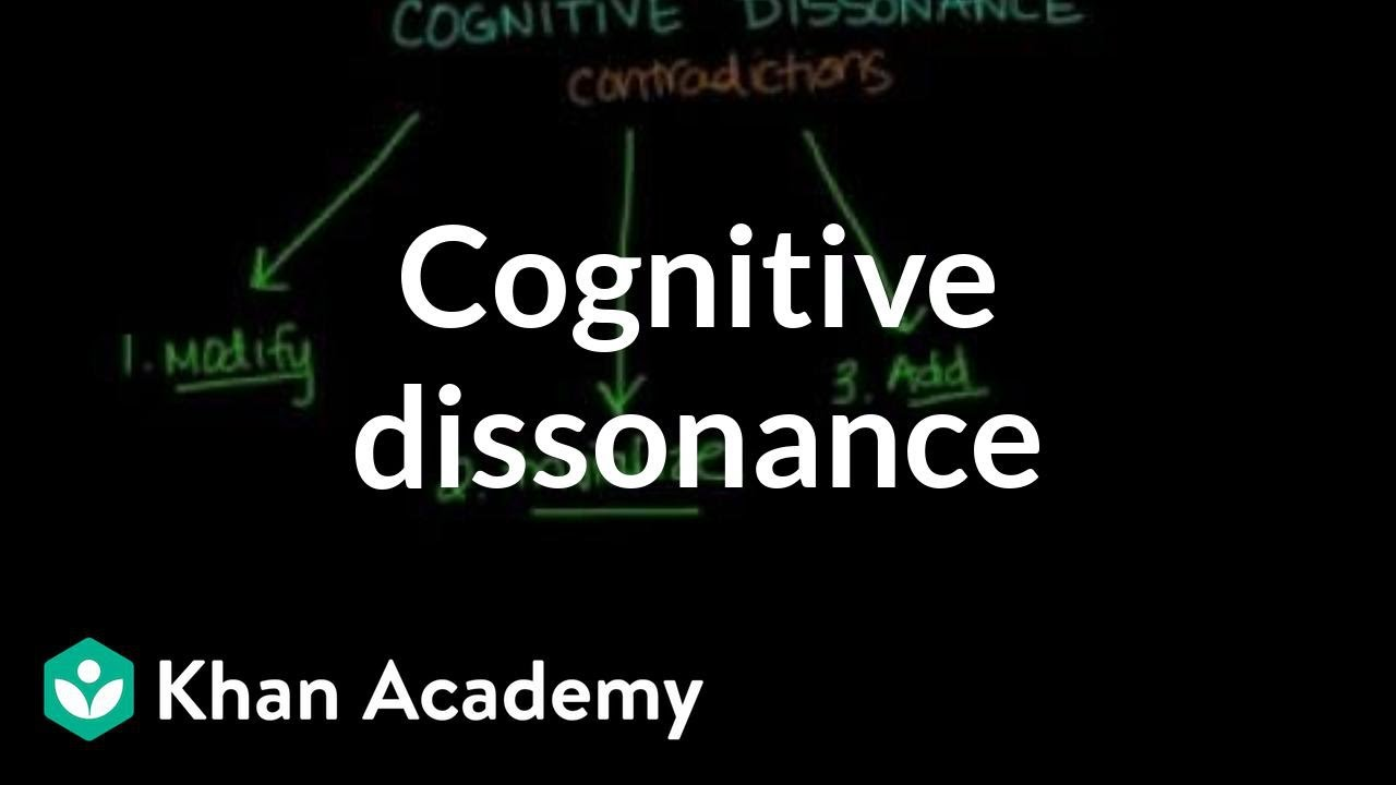 Cognitive Dissonance Theory | Simply Psychology