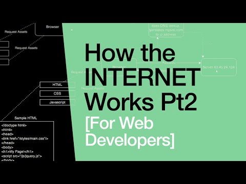 How The Internet Works For Developers - Pt 2 - Servers & Scaling