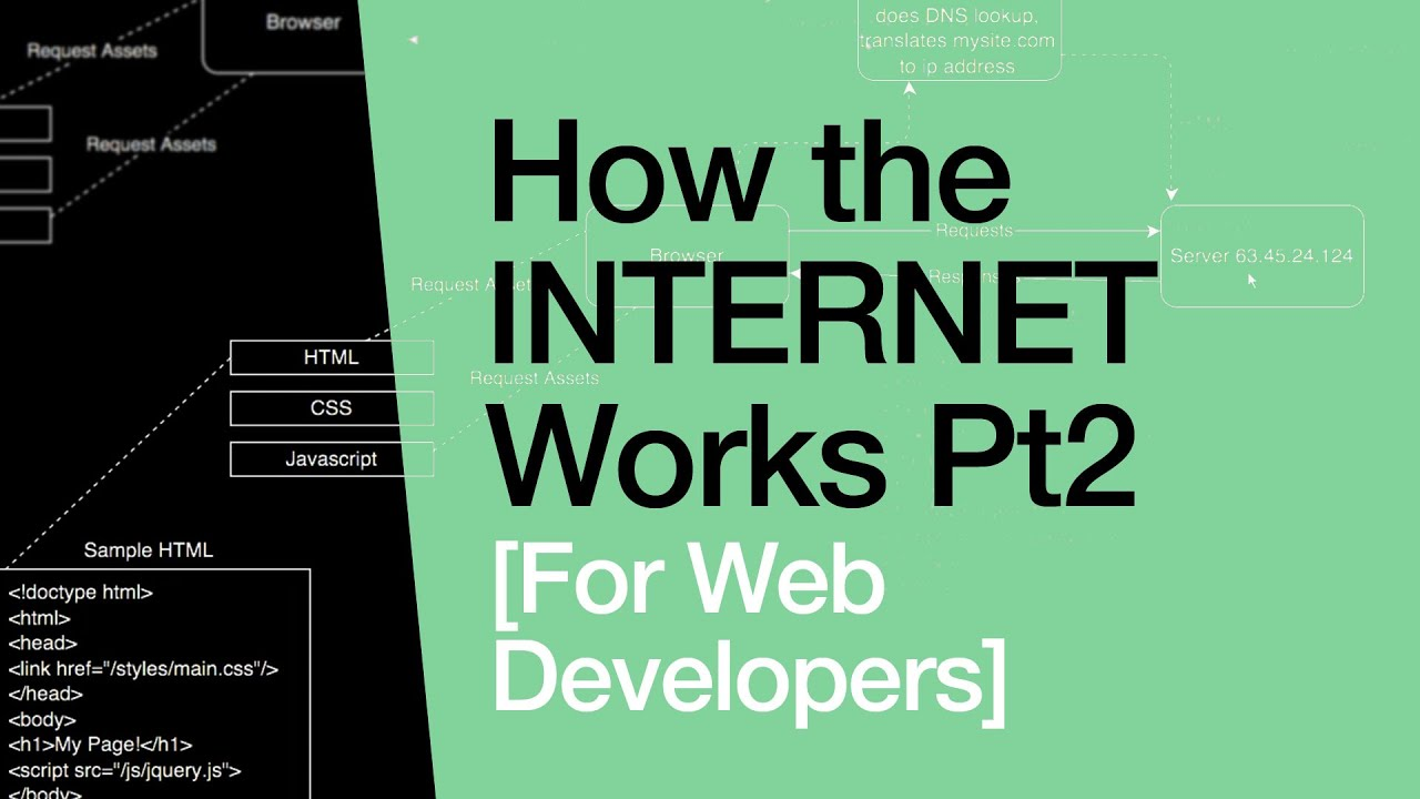 How the Internet Works for Developers - Pt 2 - Servers & Scaling ...