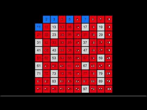 Решето Эратосфена (часть 20) | Криптография | Программирование