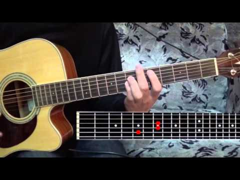 Snow Patrol - Chasing Cars - Guitar Tutorial - Tabs on Screen