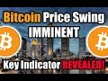 Huge Bitcoin price swing IMMINENT - key volatility indicator REVEALED!! [Crypotcurrency News]
