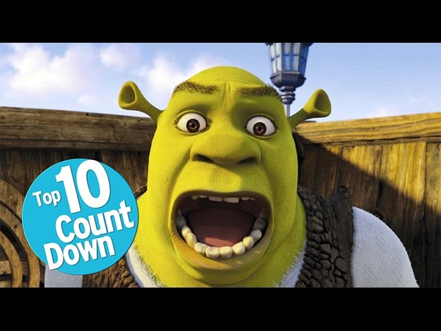 Top 10 Animated Dreamworks Movies