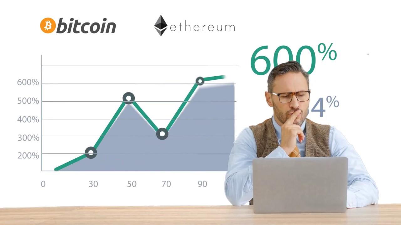 bitcoin cumpăra chart