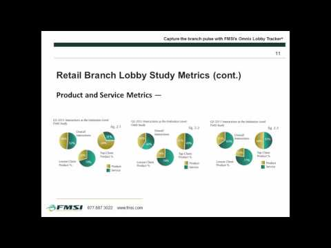 2016 Retail Branch Lobby Study Review - Recorded Webinar