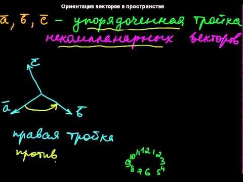 Как определить ориентацию векторов