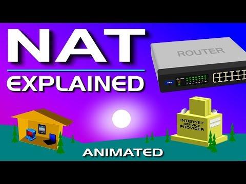 NAT Explained - Network Address Translation