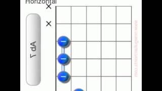 ab7 guitar chords