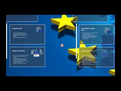 European Union - Ep 1.2 - EU Institutions