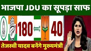 आज 20 अक्टूबर 2020 की बड़ी खबरें, फटाफट खबरें, Bihar election news,mp bypoll ,kanhaiya Kumar