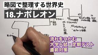 受験世界史の情報を,自分で略図を書いてまとめるシリーズです。レベル...