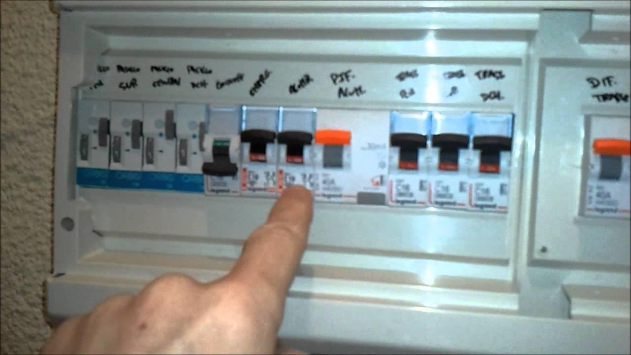 cuadros electricos de viviendas