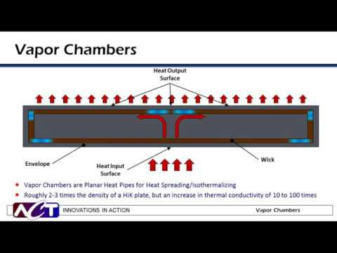 WEBINAR: Thermal Management: Heat Pipes, HiK Plates, and Vapor Chambers