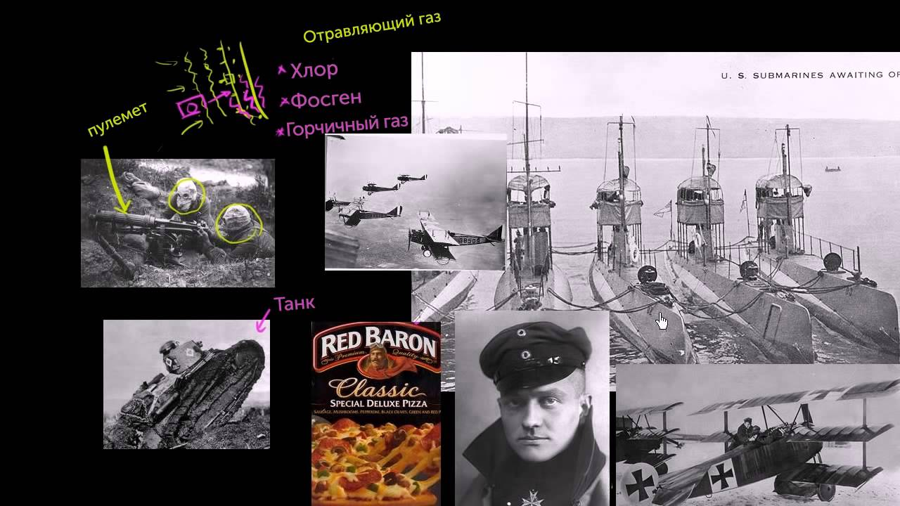 world war i and new technologies During semester 2 of history we were studying about world war one and how life was like during that period of time i looked into the world war one weapons and the new technologies and how they evo by yasmeen-27 in types school work.