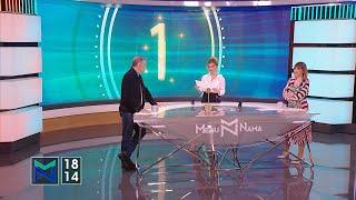 Dragoljub Ljubičić Mićko - otkriva koga je najteže imitirati, Medju nama 23. 1.2020.