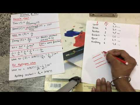 Structure of atom complete formula chart...