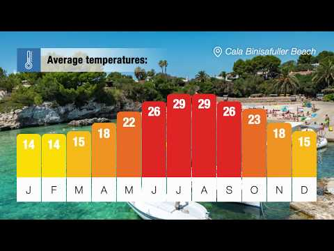 Menorca Destination Guide