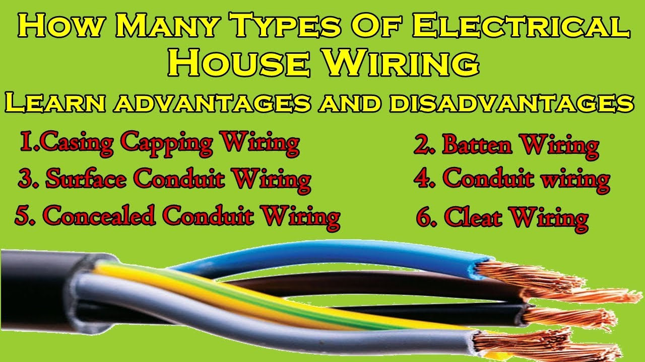 How Many Types Of Electrical House Wiring, Basic of Electrical Wiring In  English - YouTubeYouTube