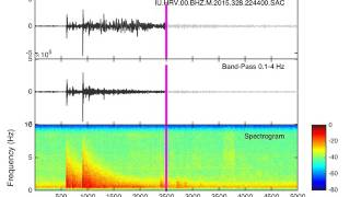 sonification of 24/11/2015 Peru-Brasil magnitude 7.6 double event