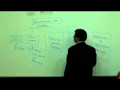 Lecture # 21 audit Of Energy,envnew 1