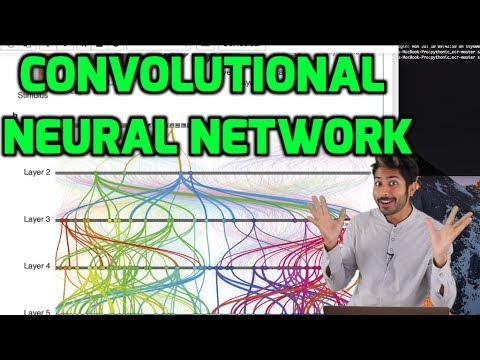 Convolutional Neural Networks - The Math of Intelligence (Week 4)