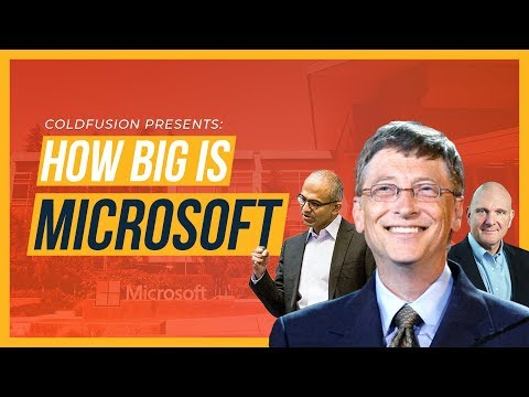 The History and Size of Microsoft | ColdFusion