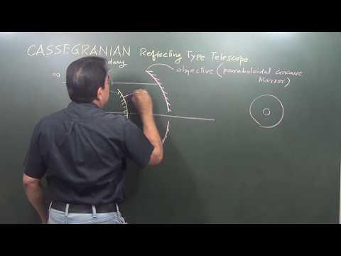 CLASS XII _Cassegrainian Reflecting Type Telescope  1