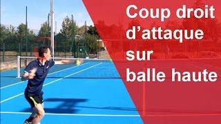 Exercice de tennis : coup droit d