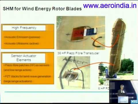 Structural Health Monitoring in Aviation - Case Studies [Aero India 2013]